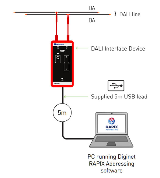 USB to Ethernet Interface Device for DALI Programming (UDID) - Diginet